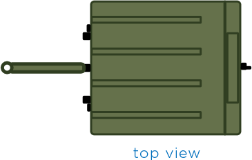 SGNSC Top View